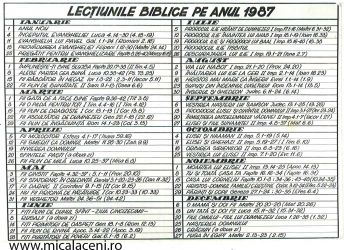 Lectiune Biblica 1987